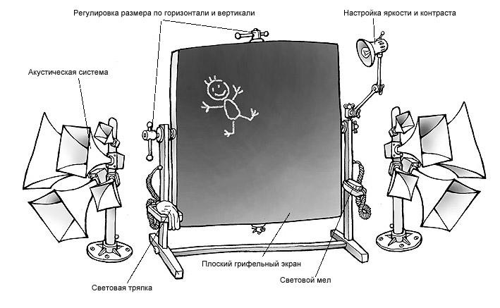 http://www.androsov.com/technomania/techno09.jpg