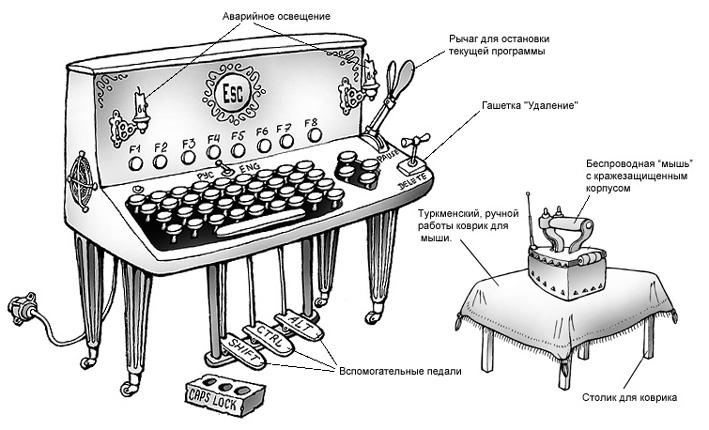 Инструкция как качать с. новая современная клавиатура!  Просмотров: 319 Добавил: skyplus Рейтинг: 0.0.