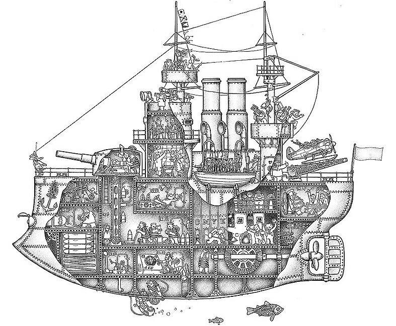 Корабль используется как образ для крупного предприятия...