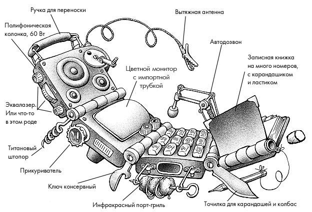 http://www.androsov.com/technomania/techno15.JPG